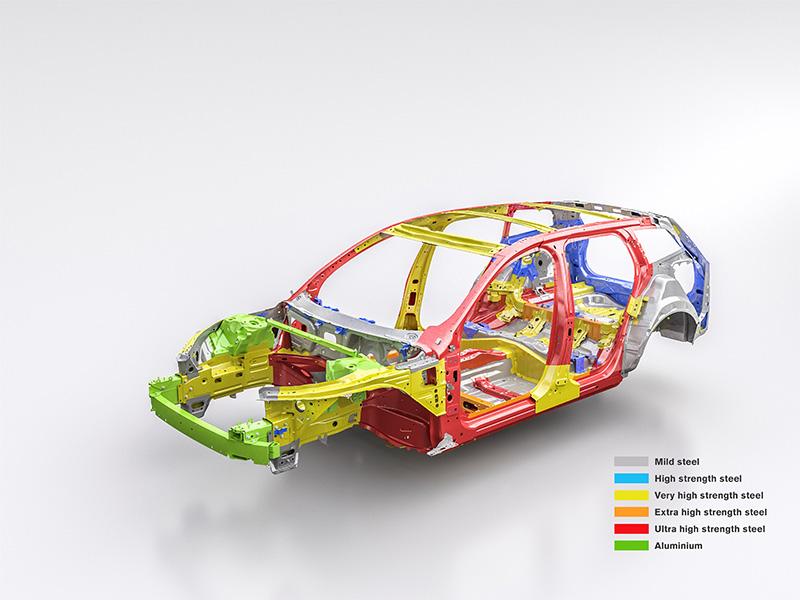 Volvo V60 sikkerhed