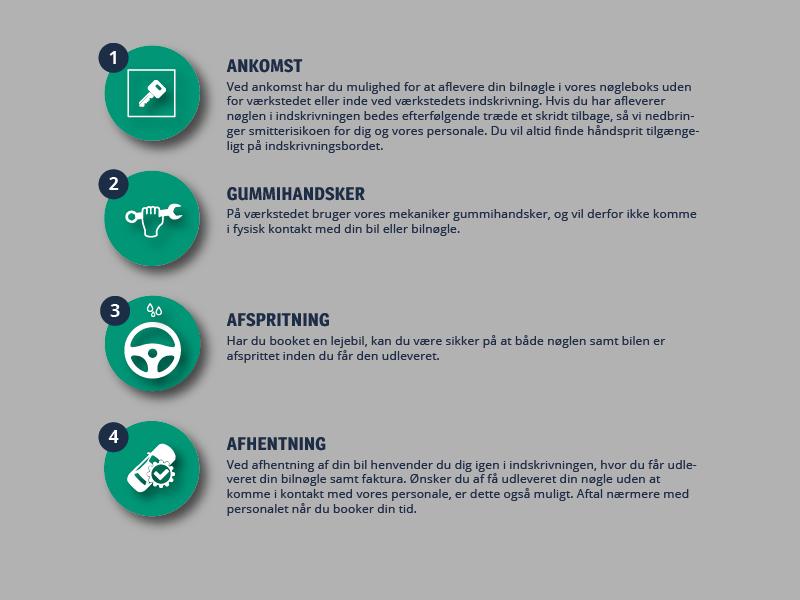 Covid-19 forholdregler