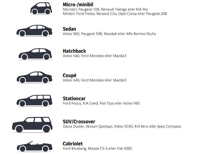 Biltyper hos Autohuset Vestergaard